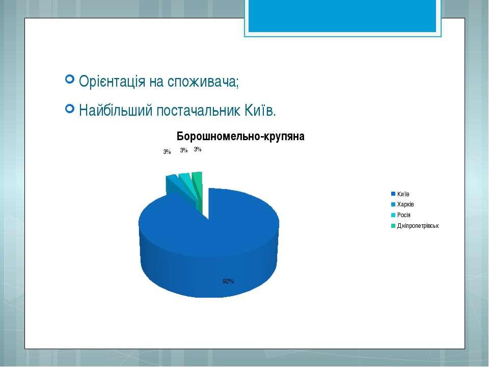 Орієнтація на споживача; Найбільший постачальник Київ.