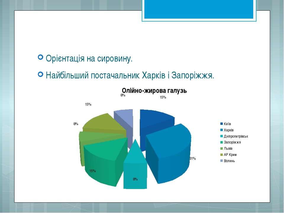 Орієнтація на сировину. Найбільший постачальник Харків і Запоріжжя.