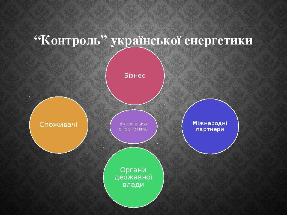 """""""Контроль"""" української енергетики"""