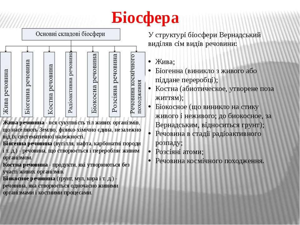 Біосфера У структурі біосфери Вернадський виділяв сім видів речовини: Жива; Б...