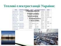 Теплові електростанції України: