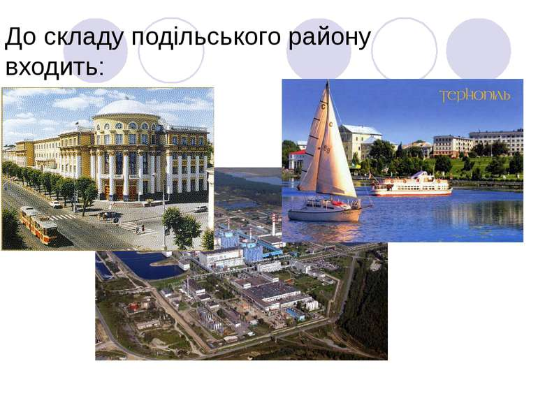 До складу подільського району входить: Вінниця Тернопіль Хмельницьк