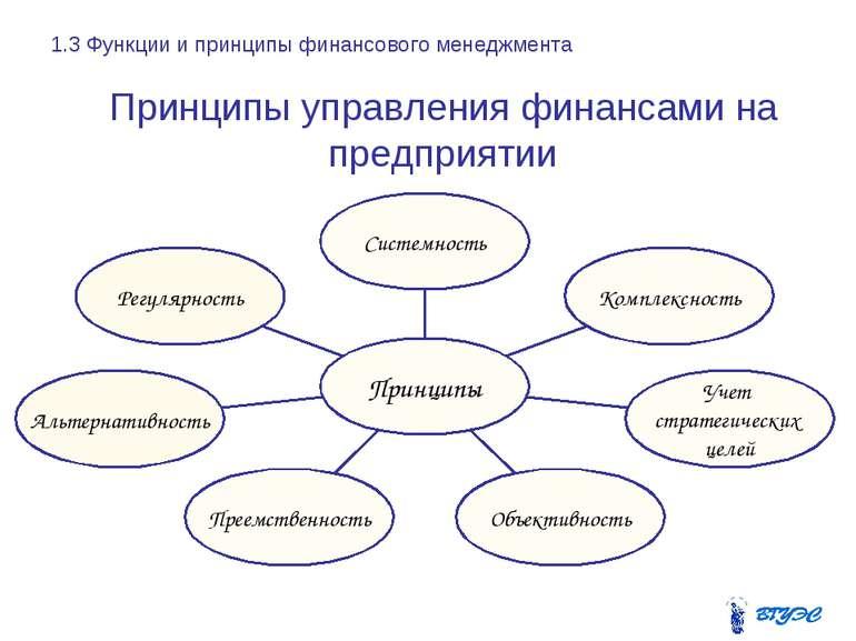 Принципы управления финансами на предприятии 1.3 Функции и принципы финансово...