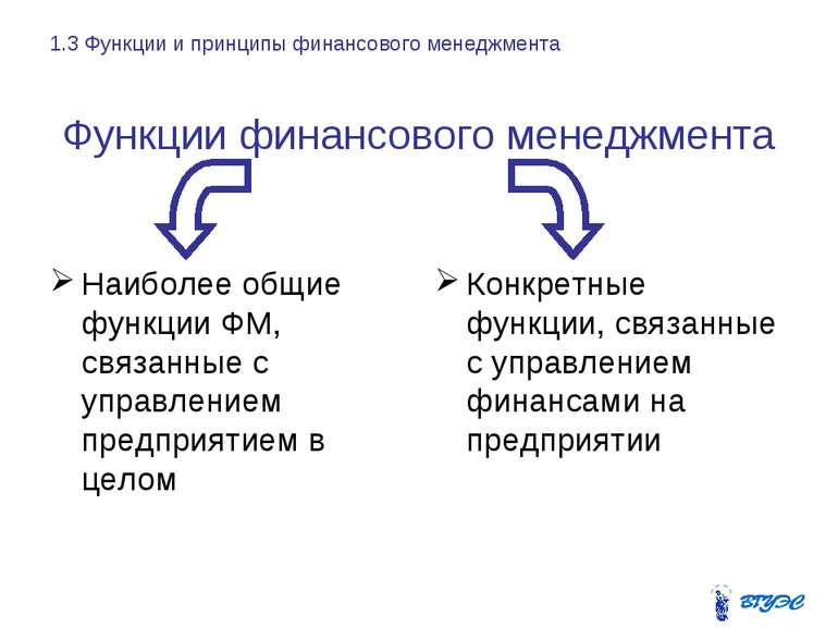 Функции финансового менеджмента Наиболее общие функции ФМ, связанные с управл...