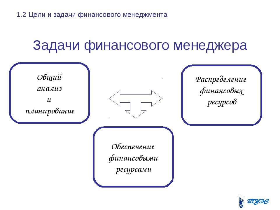 Задачи финансового менеджера Общий анализ и планирование Обеспечение финансов...