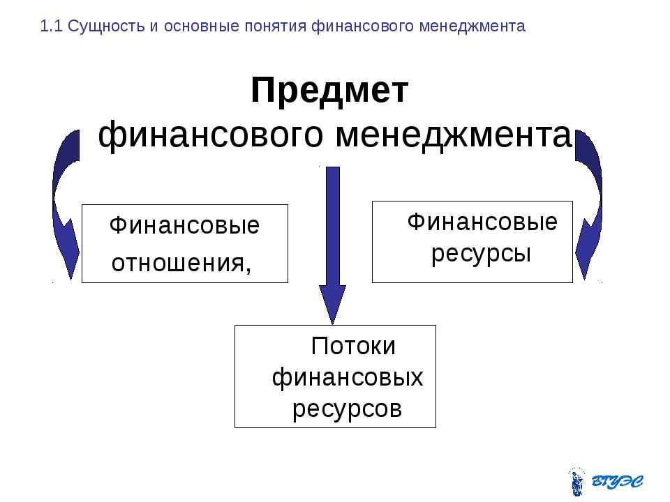 Предмет финансового менеджмента Финансовые отношения, Финансовые ресурсы Пото...