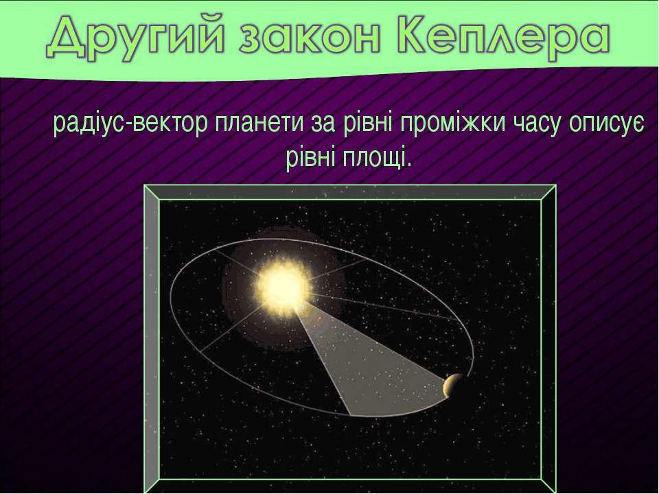 радіус-вектор планети за рівні проміжки часу описує рівні площі.
