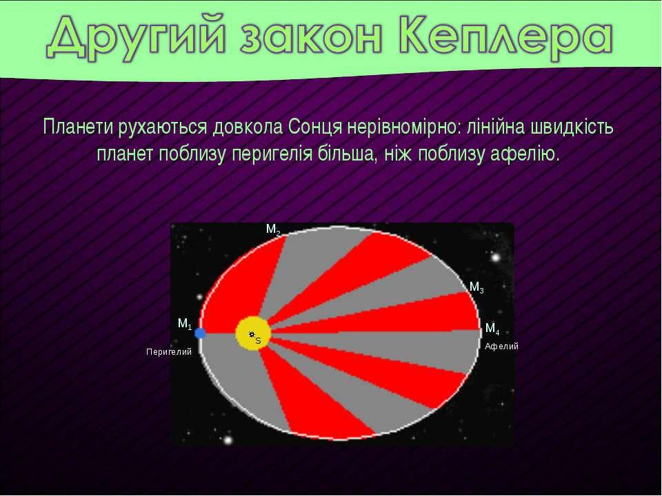 Перигелий Афелий М1 М2 М3 М4 Планети рухаються довкола Сонця нерівномірно: лі...