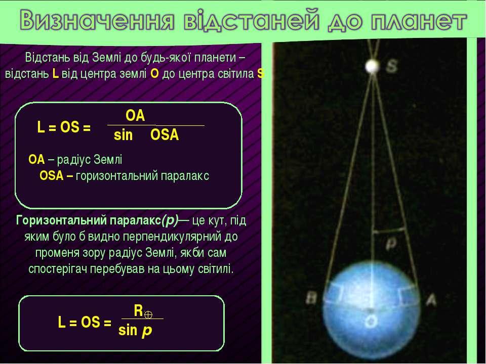 Відстань від Землі до будь-якої планети – відстань L від центра землі O до це...