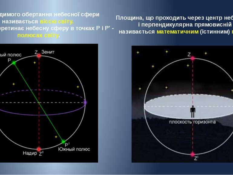 Вісь видимого обертання небесної сфери називається віссю світу. Вісь світу пе...