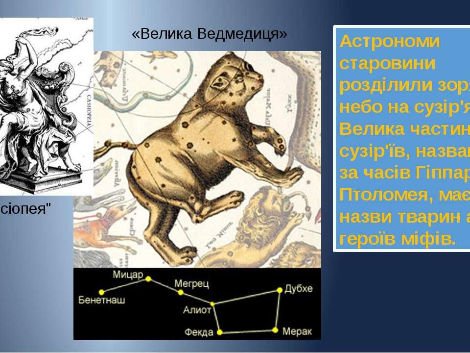 Астрономи старовини розділили зоряне небо на сузір'я. Велика частина сузір'їв...
