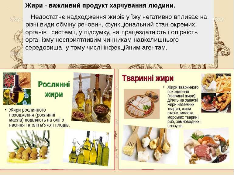 Жири - важливий продукт харчування людини. Недостатнє надходження жирів у їжу...