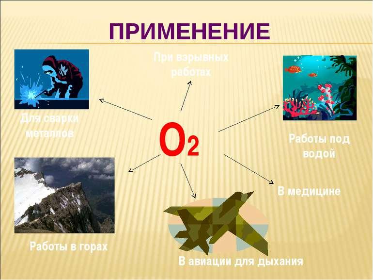 ПРИМЕНЕНИЕ О2 Для сварки металлов В авиации для дыхания При взрывных работах ...