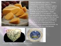 Найпопулярніший сир в Англії - Чеддер. Названий він за місцем первісного виро...