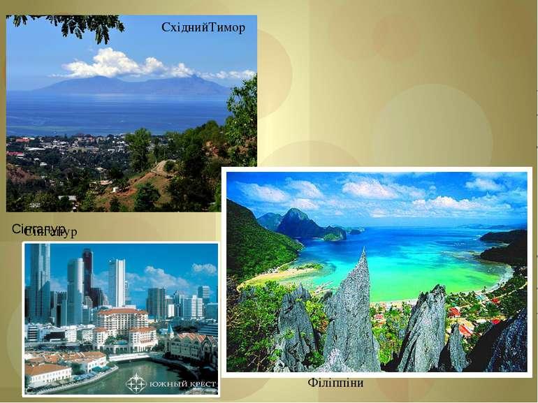 Філіппіни СхіднийТимор