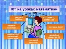 ІКТ на уроках математики ППЗ GRAN -1, GRAN – 2D динамічна геометрія DG тексто...