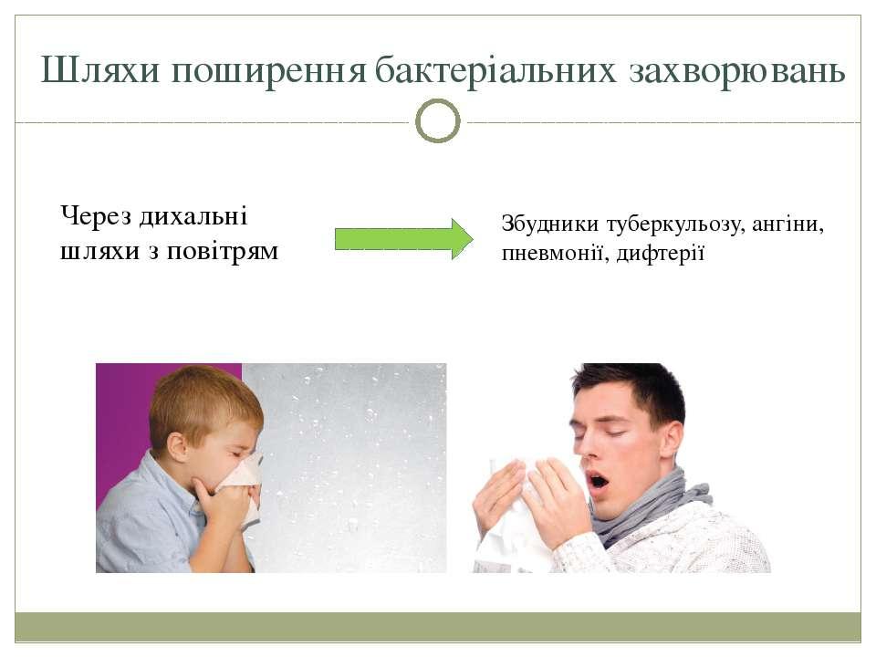 Шляхи поширення бактеріальних захворювань Через дихальні шляхи з повітрям Збу...