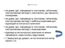 Крок 5: Критична оцінка які думки, ідеї, інформація (у текстовому, табличному...