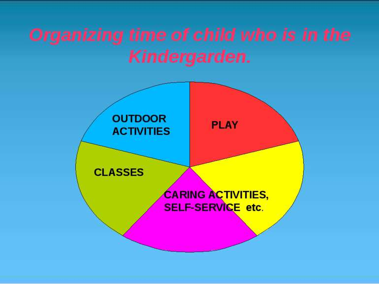 Organizing time of child who is in the Kindergarden. PLAY CARING ACTIVITIES, ...