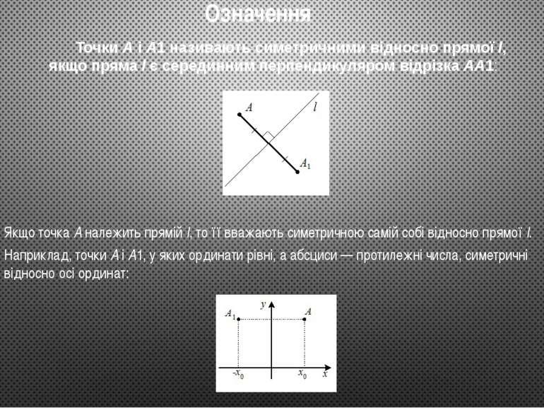 Означення Якщо точка A належить прямій l, то її вважають симетричною самій со...