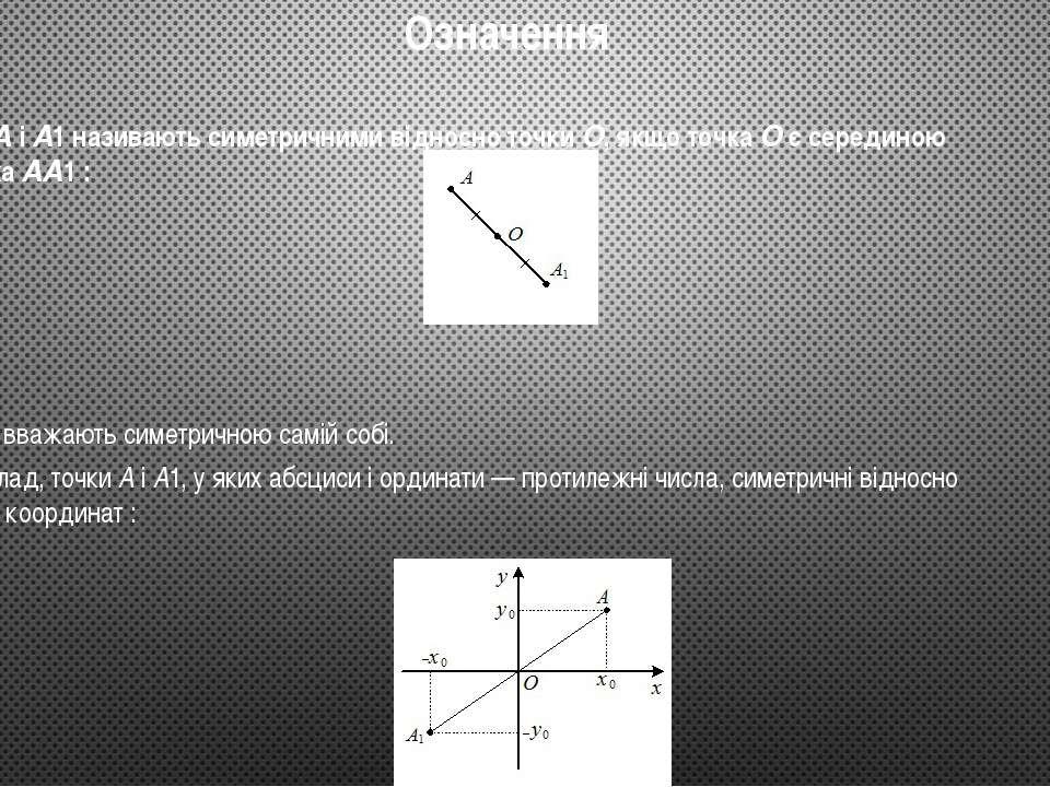 Означення Точки A і A1 називають симетричними відносно точки O, якщо точка O ...