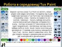 Верхня частина вікна Tux Paint не містить ніяких рядків крім рядка заголовка....