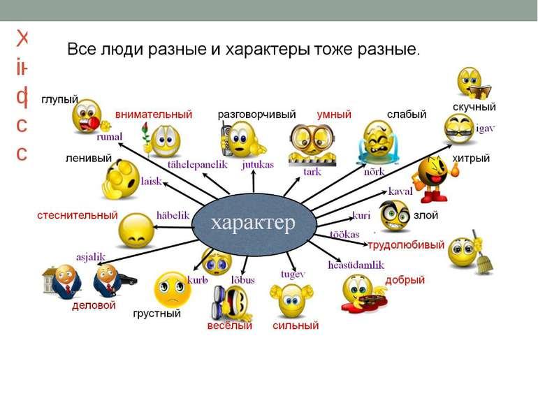 Характер — це сукупність стійких індивідуальних особливостей особистості, які...