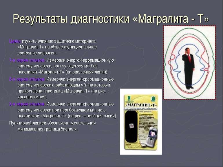Результаты диагностики «Магралита - Т» Цель: изучить влияние защитного матери...