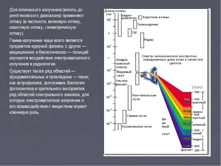 Для оптического излучения (вплоть до рентгеновского диапазона) применяют опти...