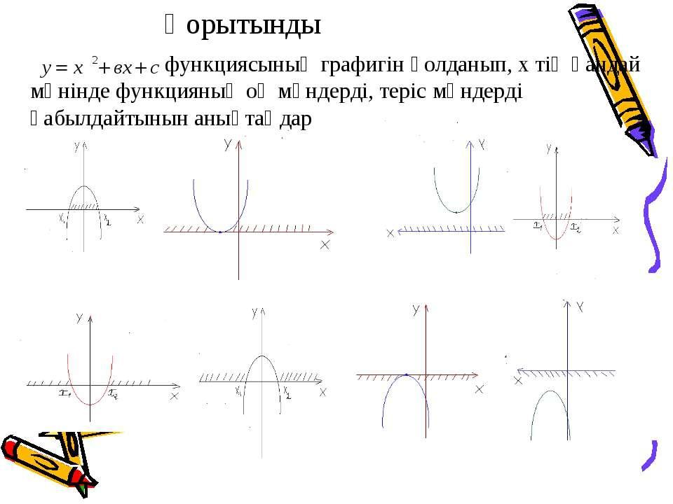 функциясының графигін қолданып, х тің қандай мәнінде функцияның оң мәндерді, ...