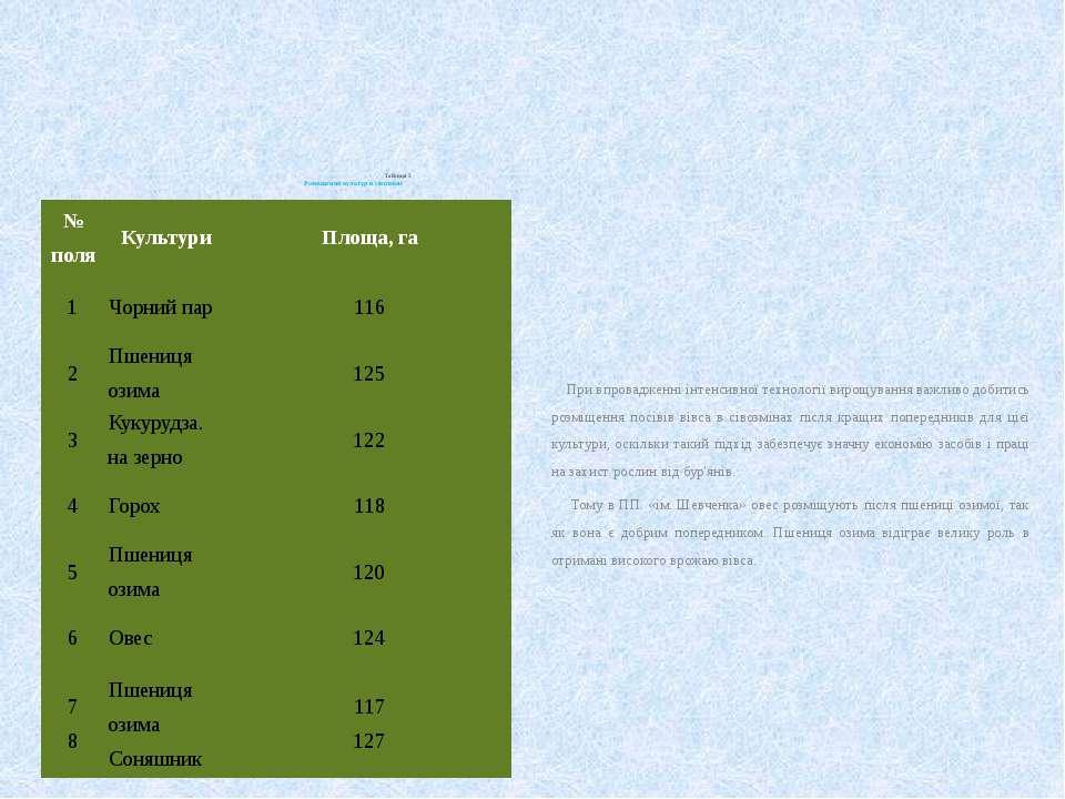 Таблиця 5 Розміщення культур в сівозміні При впровадженні інтенсивної техноло...