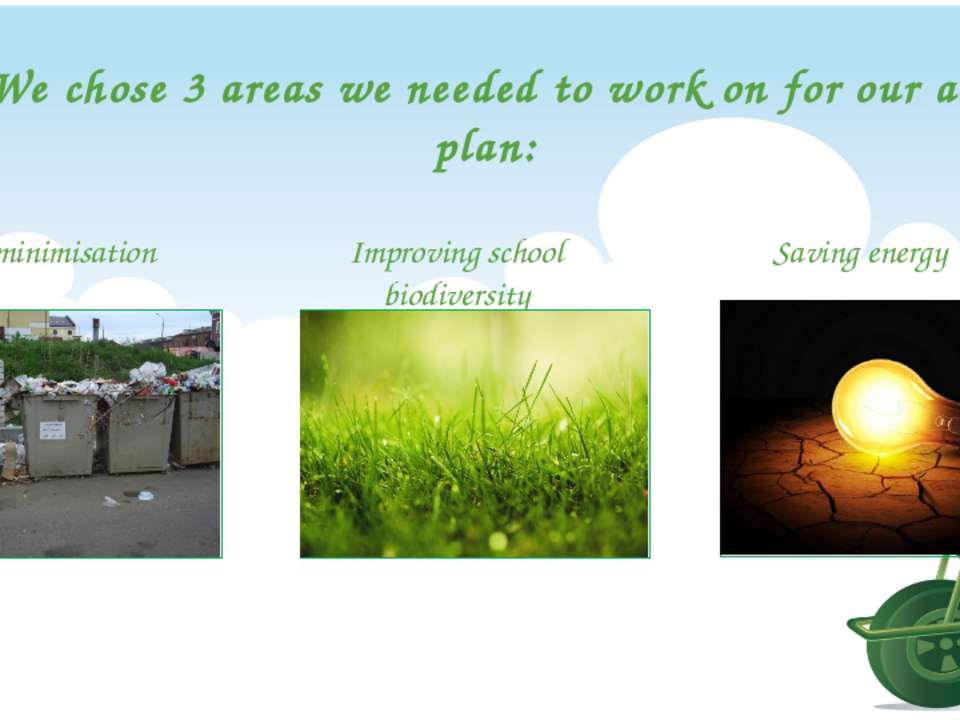We chose 3 areas we needed to work on for our action plan: Waste minimisation...