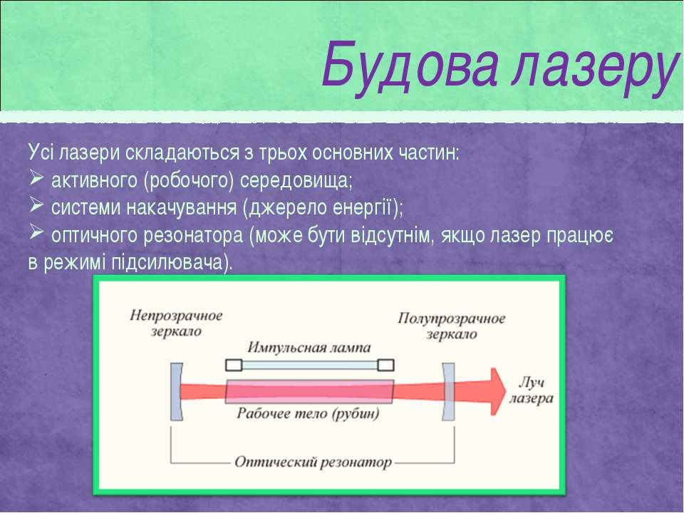 Усі лазери складаються з трьох основних частин: активного (робочого) середови...