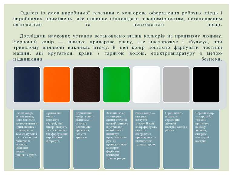 Однією із умов виробничої естетики є кольорове оформлення робочих місць і вир...