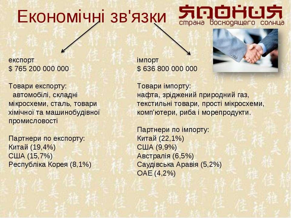 Економічні зв'язки експорт $ 765 200 000 000 Товари експорту: автомобілі, скл...