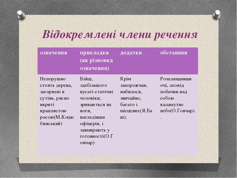 Відокремлені члени речення означення прикладки (як різновид означення) додатк...