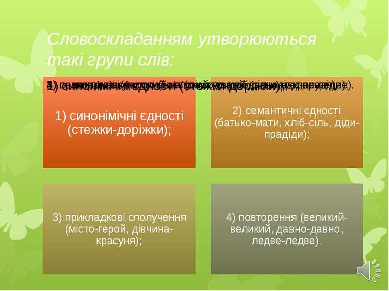 Словоскладанням утворюються такі групи слів: