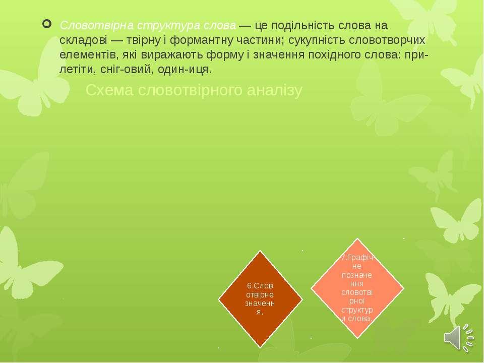 Схема словотвірного аналізу Словотвірна структура слова — це подільність слов...