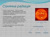 Сонячна радіація Одним з видів радіації є сонячна радіація. Сонячна радіація ...
