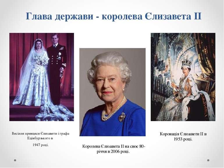 Коронація Єлизавети II в 1953 році. Глава держави - королева Єлизавета II Кор...