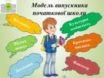 Всезнайко Модель випускника початкової школи Культурна особистість Фантазер К...