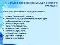 1. Складові професійної культури вчителя чи викладача Складові професійної ку...