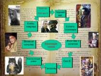 Еволюція назви Чорний маг Копито інженера Жонглер з копитом Син В Гастроль Фа...