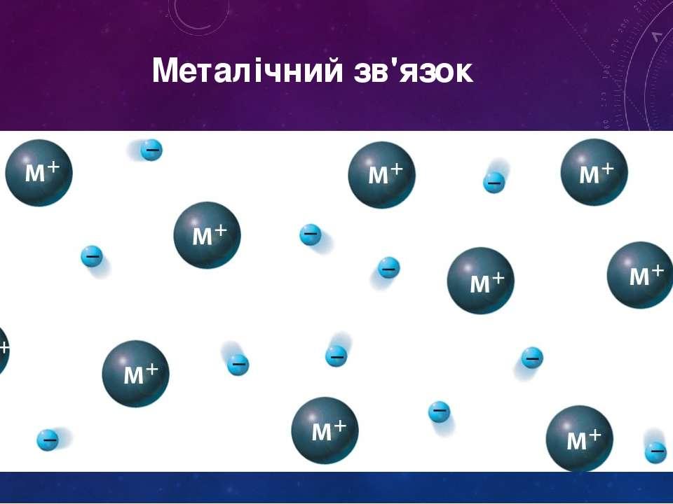 Металічний зв'язок