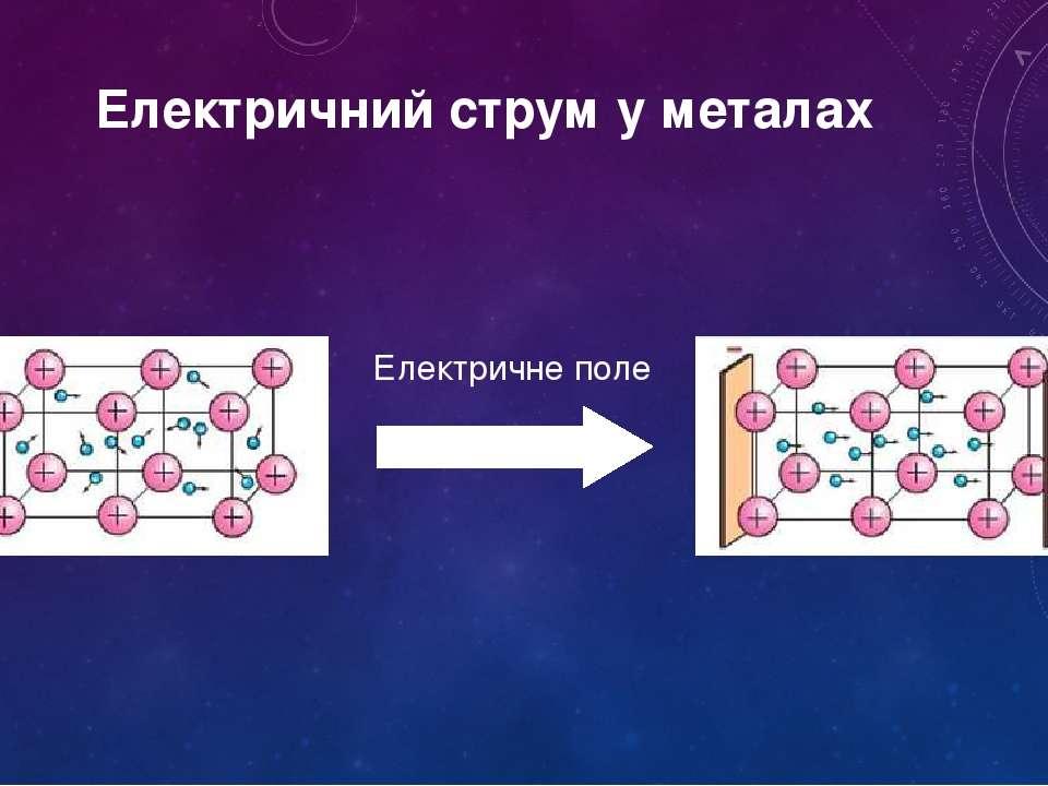 Електричний струм у металах Електричне поле