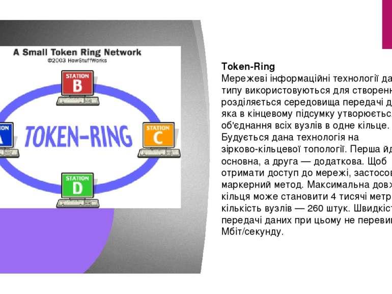 Token-Ring Мережеві інформаційні технології даного типу використовуються для ...