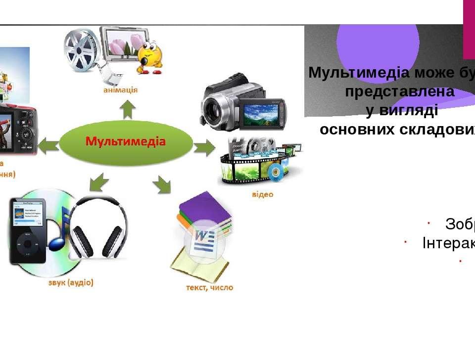 Мультимедіа може бути представлена у вигляді основних складових: Текст Відео ...