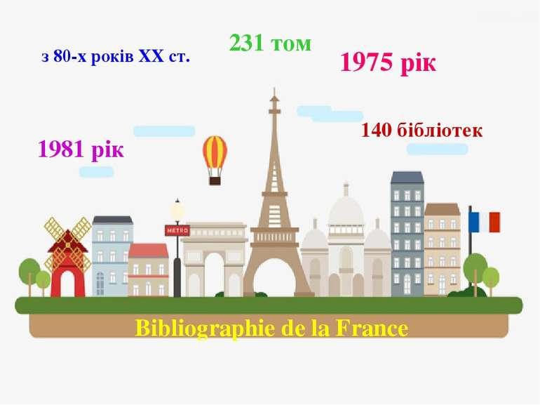 з 80-х років ХХ ст. Bibliographie de la France 1975 рік 1981 рік 140 бібліоте...