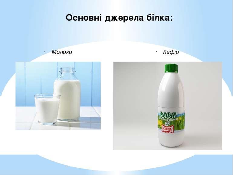 Основні джерела білка: молоко, кефір;
