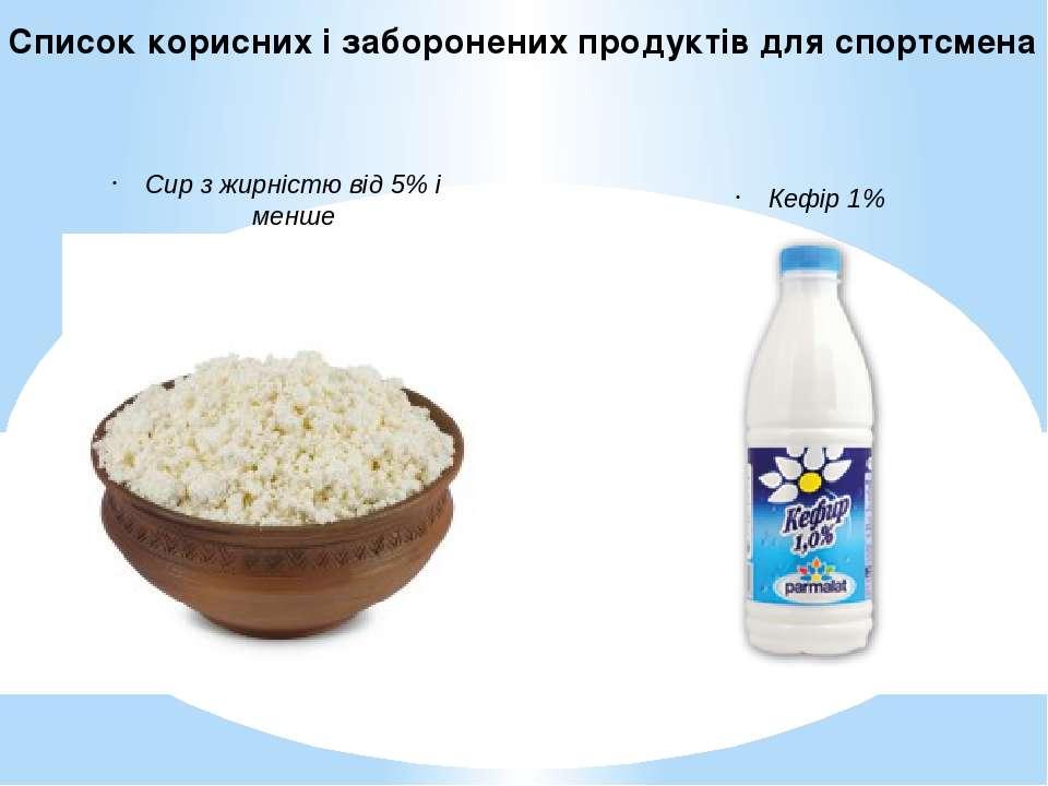Сир з жирністю від 5% і менше, кефір;
